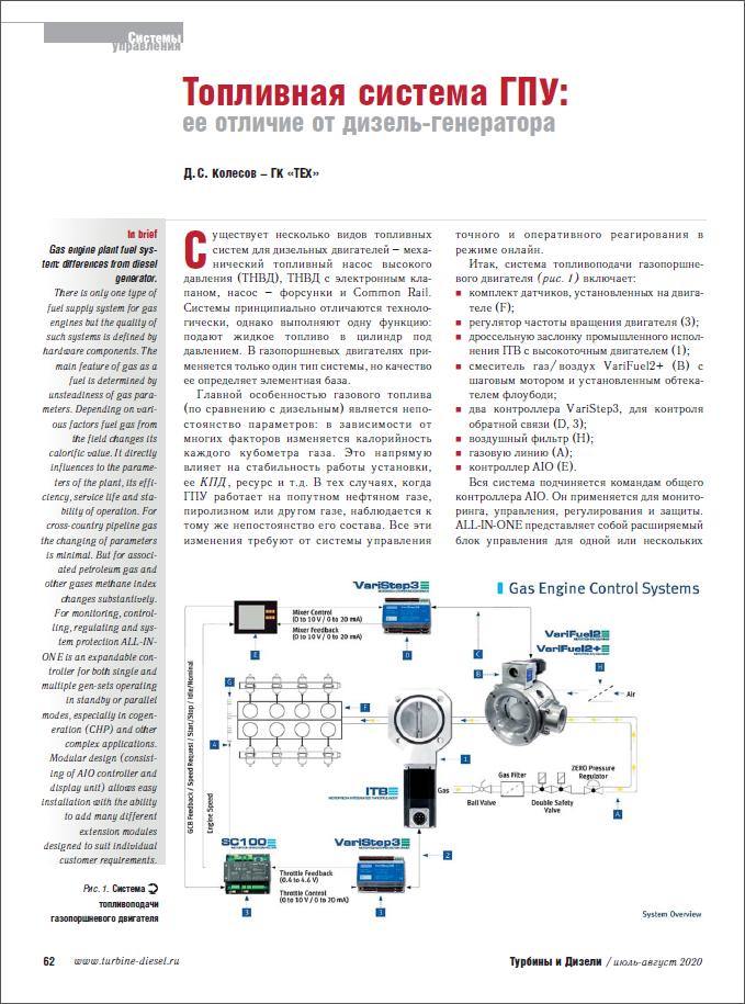 Топливная система ГПУ