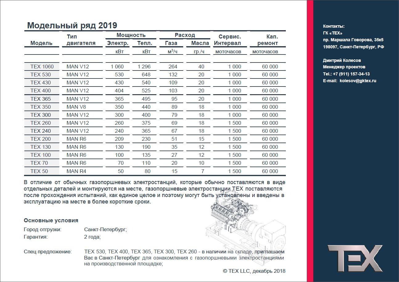 Производственная линейка ТЕХ 2019